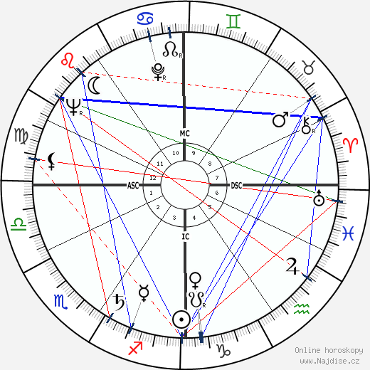 Laurent Negro wikipedie wiki 2017, 2018 horoskop