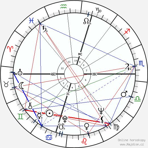 Laurent Terzieff wikipedie wiki 2019, 2020 horoskop