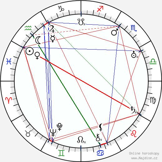 Lauri Haarla wikipedie wiki 2017, 2018 horoskop