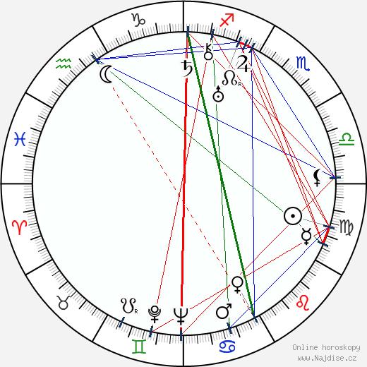 Lauri Viljanen wikipedie wiki 2019, 2020 horoskop