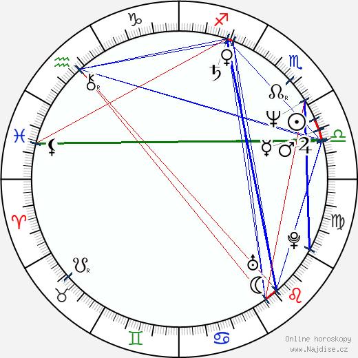 Lawrence Bender wikipedie wiki 2018, 2019 horoskop