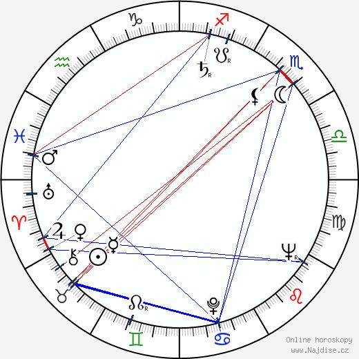 Lawrence G. Rawl wikipedie wiki 2018, 2019 horoskop