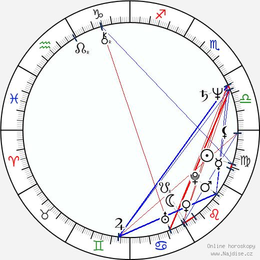 Lawrence Hilton-Jacobs wikipedie wiki 2019, 2020 horoskop