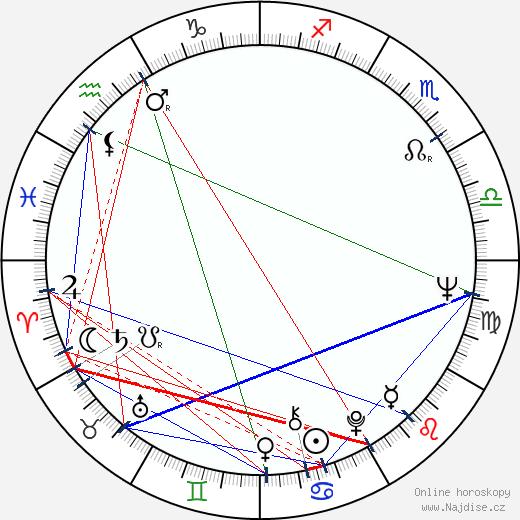 Lawrence Pressman wikipedie wiki 2018, 2019 horoskop