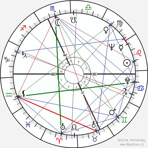 Lawrence Sidney Eagleburger wikipedie wiki 2018, 2019 horoskop