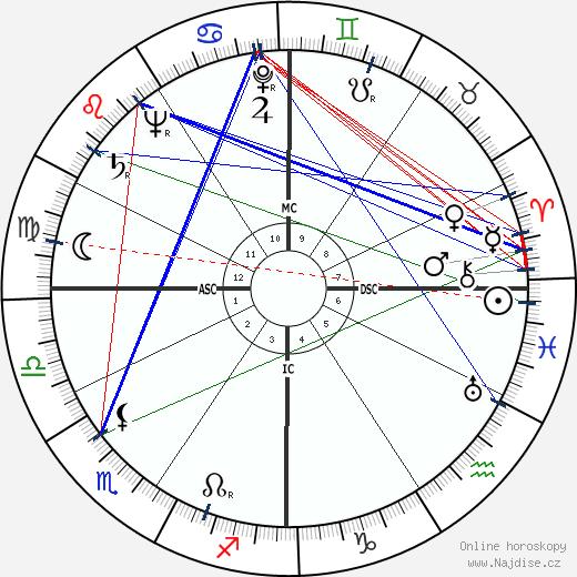 Lawrence Tierney wikipedie wiki 2018, 2019 horoskop
