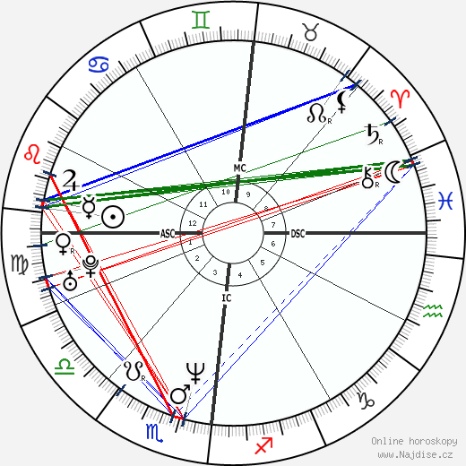 Layne Staley wikipedie wiki 2019, 2020 horoskop