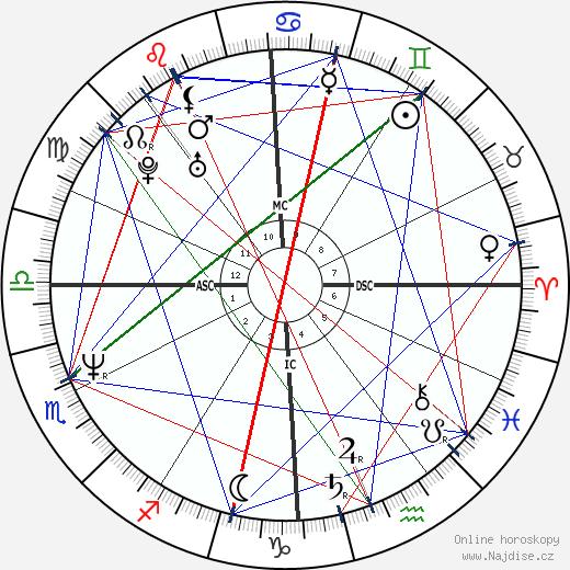Lea Thompson wikipedie wiki 2019, 2020 horoskop