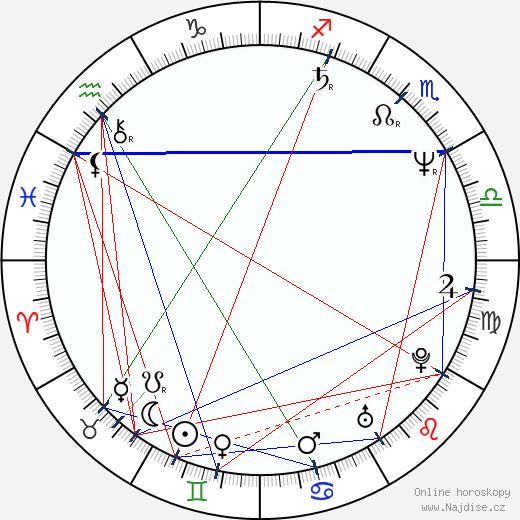 Leah Ayres wikipedie wiki 2020, 2021 horoskop