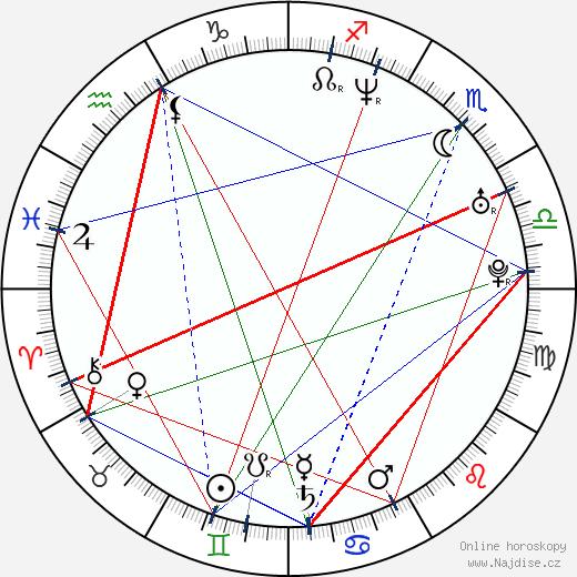 Leah Cairns wikipedie wiki 2018, 2019 horoskop