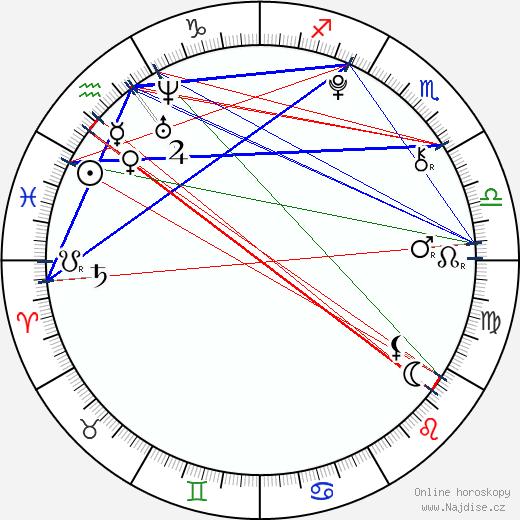 Leah Liang Lewis wikipedie wiki 2018, 2019 horoskop