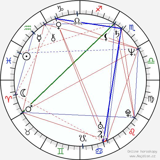 Leann Hunley wikipedie wiki 2020, 2021 horoskop