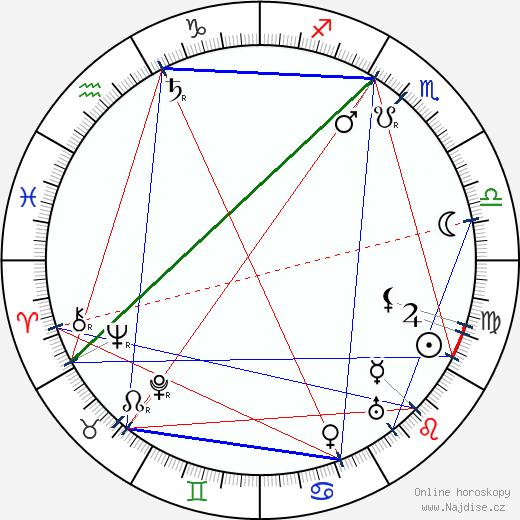 Lee de Forest wikipedie wiki 2018, 2019 horoskop