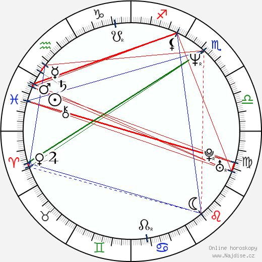 Lee Evans wikipedie wiki 2018, 2019 horoskop