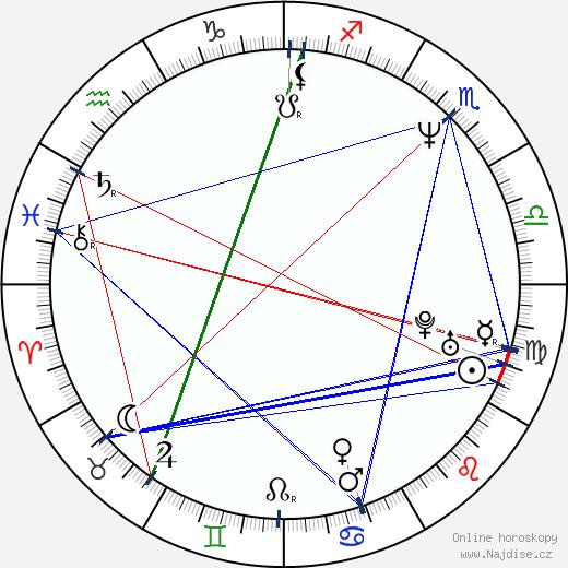 Lee Janzen wikipedie wiki 2017, 2018 horoskop