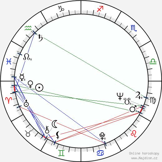 Lee Liu wikipedie wiki 2018, 2019 horoskop