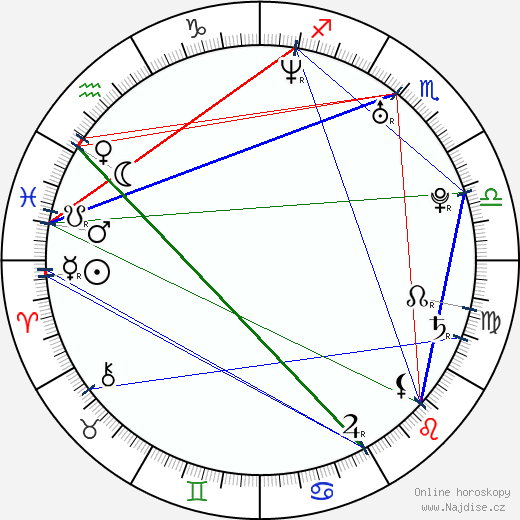 Lee Pace wikipedie wiki 2018, 2019 horoskop