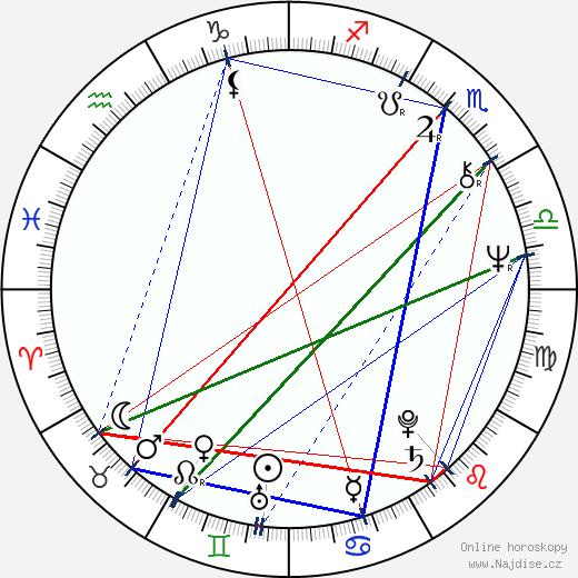 Lee Purcell wikipedie wiki 2019, 2020 horoskop