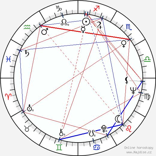 Lee Remick wikipedie wiki 2019, 2020 horoskop