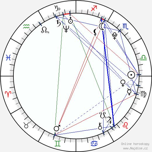 Lee Taeil wikipedie wiki 2018, 2019 horoskop