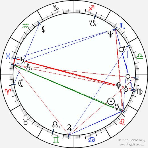 Leea Klemola wikipedie wiki 2017, 2018 horoskop