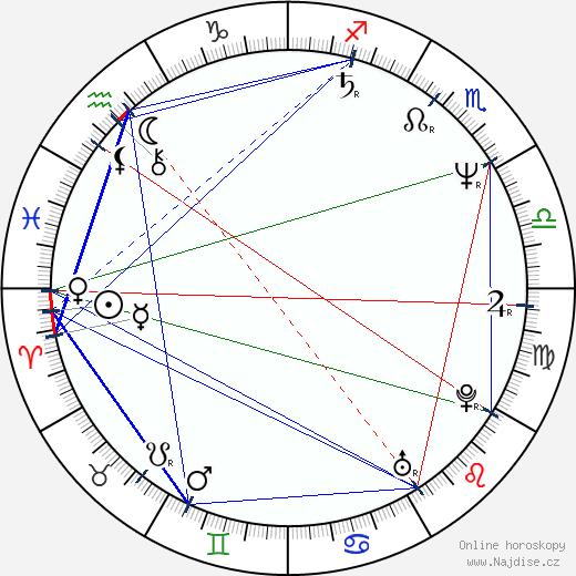 Leeza Gibbons wikipedie wiki 2019, 2020 horoskop