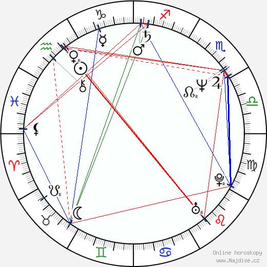 Leif Andrée wikipedie wiki 2020, 2021 horoskop