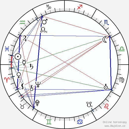 Leigh De Lacey wikipedie wiki 2018, 2019 horoskop