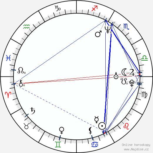 Leighanne Littrell wikipedie wiki 2018, 2019 horoskop