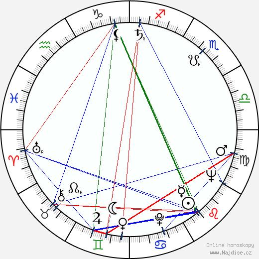 Leila Abašidze wikipedie wiki 2018, 2019 horoskop