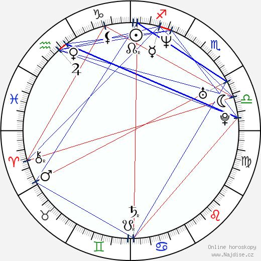 Leila Arcieri wikipedie wiki 2017, 2018 horoskop