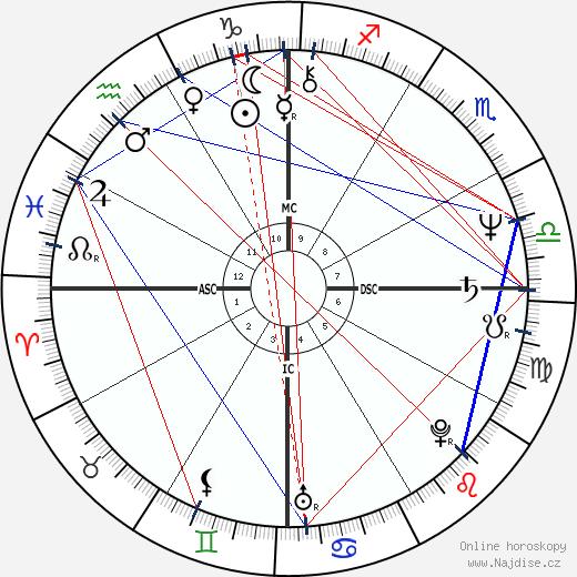 Leiloca wikipedie wiki 2017, 2018 horoskop