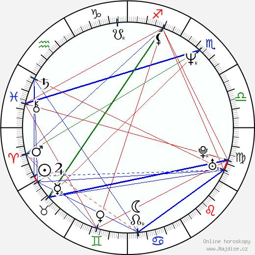 Lela Rochon wikipedie wiki 2018, 2019 horoskop