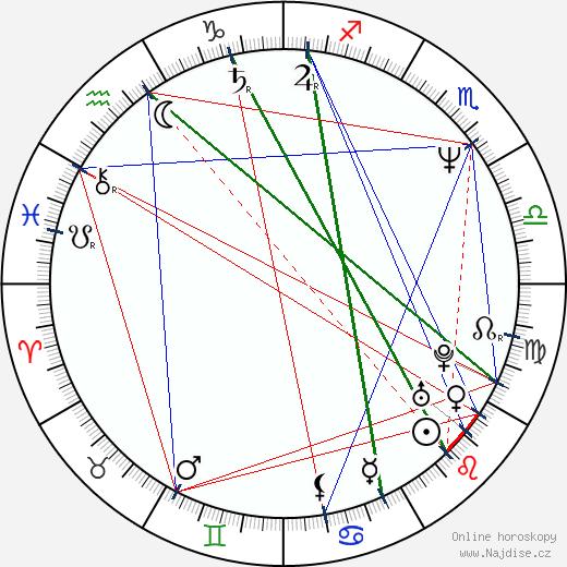 Leland Orser wikipedie wiki 2018, 2019 horoskop