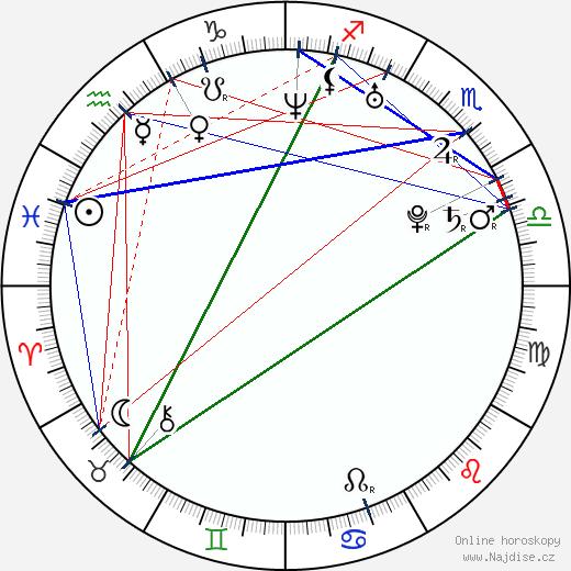 Lena Cardwell wikipedie wiki 2019, 2020 horoskop