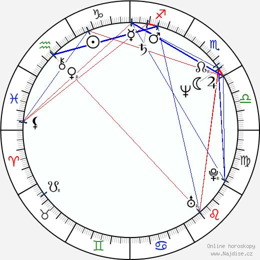 Lena Sabine Berg wikipedie wiki 2017, 2018 horoskop