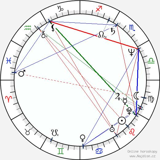 Lena Stolze wikipedie wiki 2019, 2020 horoskop