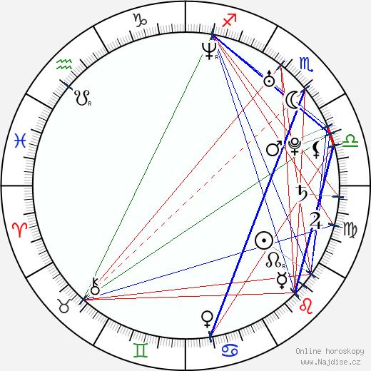 Lene Marlin wikipedie wiki 2018, 2019 horoskop