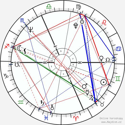 Lenny Kravitz wikipedie wiki 2019, 2020 horoskop