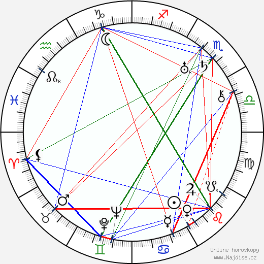 Lenore J. Coffee wikipedie wiki 2019, 2020 horoskop