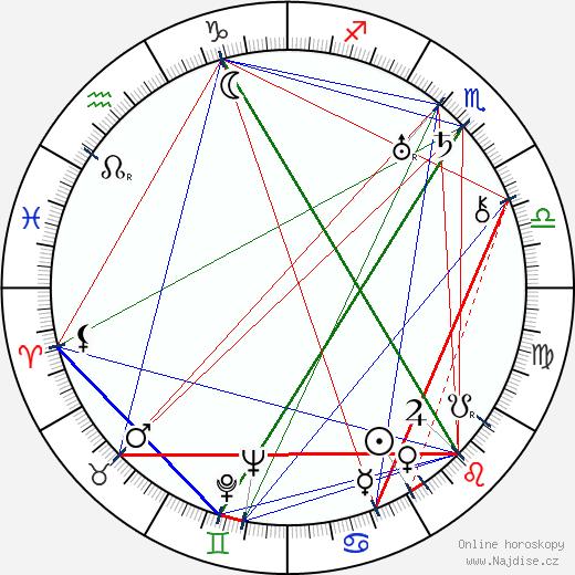 Lenore J. Coffee wikipedie wiki 2018, 2019 horoskop