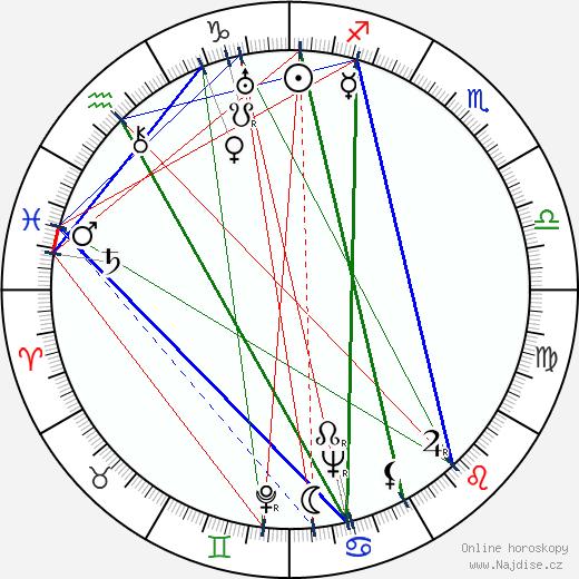 Leny Marenbach wikipedie wiki 2018, 2019 horoskop