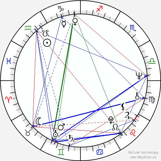 Leo Burmester wikipedie wiki 2019, 2020 horoskop
