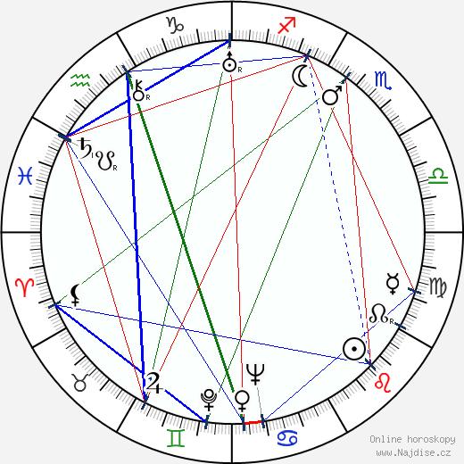 Leo Genn wikipedie wiki 2018, 2019 horoskop