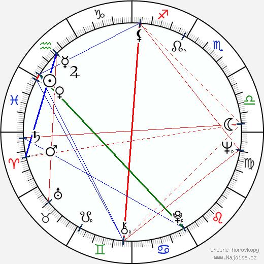 Leo J. McKernan wikipedie wiki 2017, 2018 horoskop