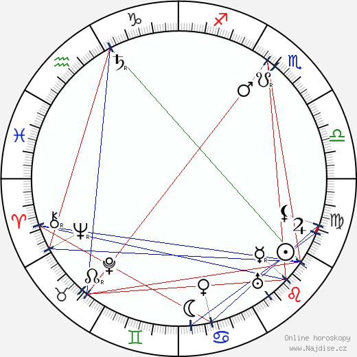 Leo Slezak wikipedie wiki 2018, 2019 horoskop