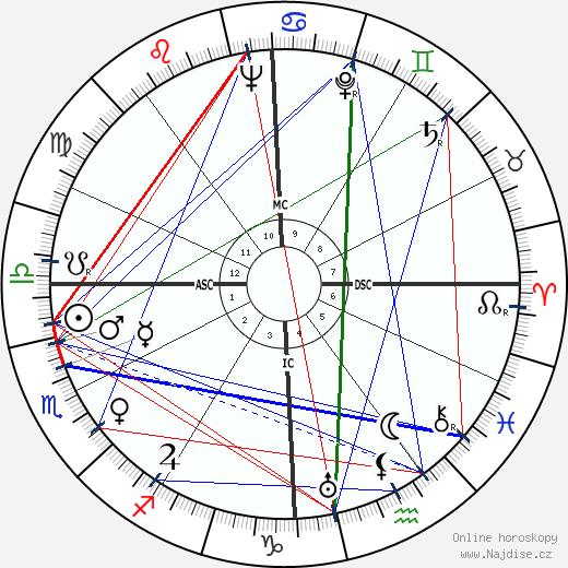 Leon A. Heppel wikipedie wiki 2018, 2019 horoskop