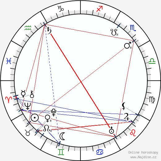 Léon Arvel wikipedie wiki 2018, 2019 horoskop