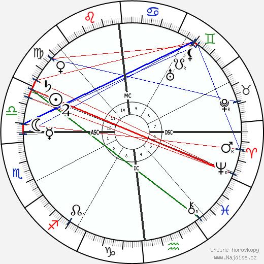 Leon Boellmann wikipedie wiki 2018, 2019 horoskop
