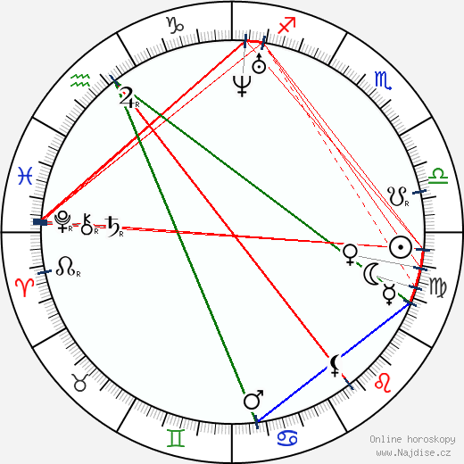 Léon Foucault wikipedie wiki 2018, 2019 horoskop